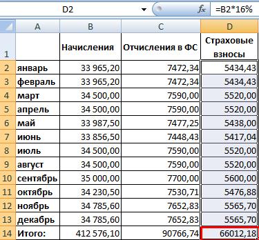 Как рассчитать пенсию из расчета 60 месяцев минимальная пенсия в краснодарском крае на 2021 год