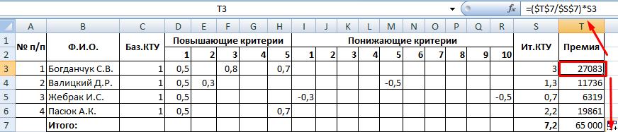 Бланк Аккордный Наряд Задание Табель Excel 2010