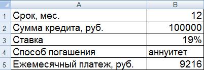 Расчет полной стоимости кредита в Excel