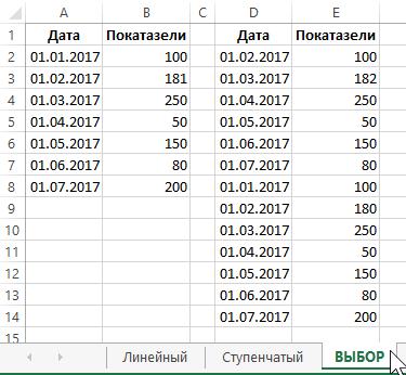 отдельном листе ВЫБОР.