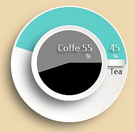 Чай или Кофе.