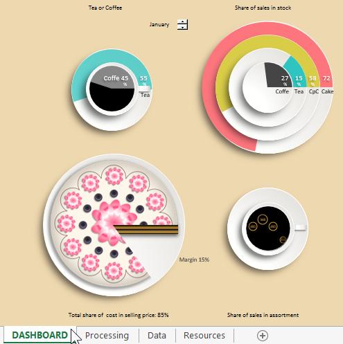 шаблон визуализации кафе.