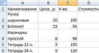 Данные для будущей таблицы.