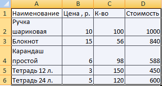 Границы таблицы.