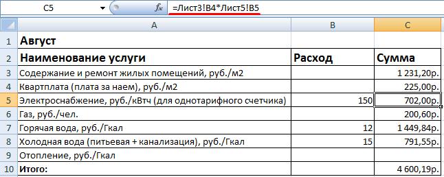 Сводная таблица тарифов по коммунальным платежам.