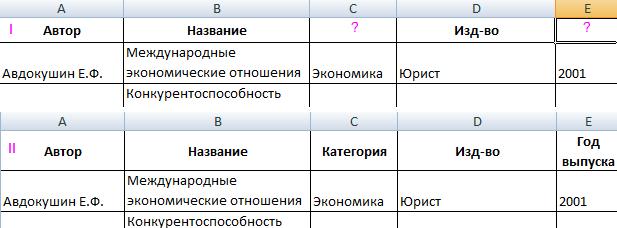 Пользовательский формат числа в Excel