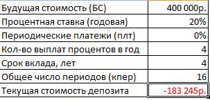Результат функции БС.