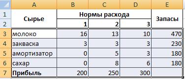 Решение математических задач в excel примеры решения задач по сложной ставке